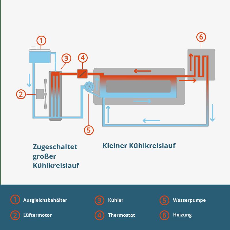 Technische-Bedingungen-Grafik-Kühlsystem_Zeichenfläche.png