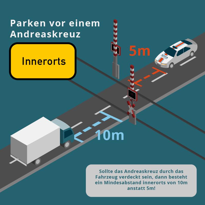 Verkehrsregelungen-Bahnuebergange-Andreaskreuz-Abstand-innerorts.png