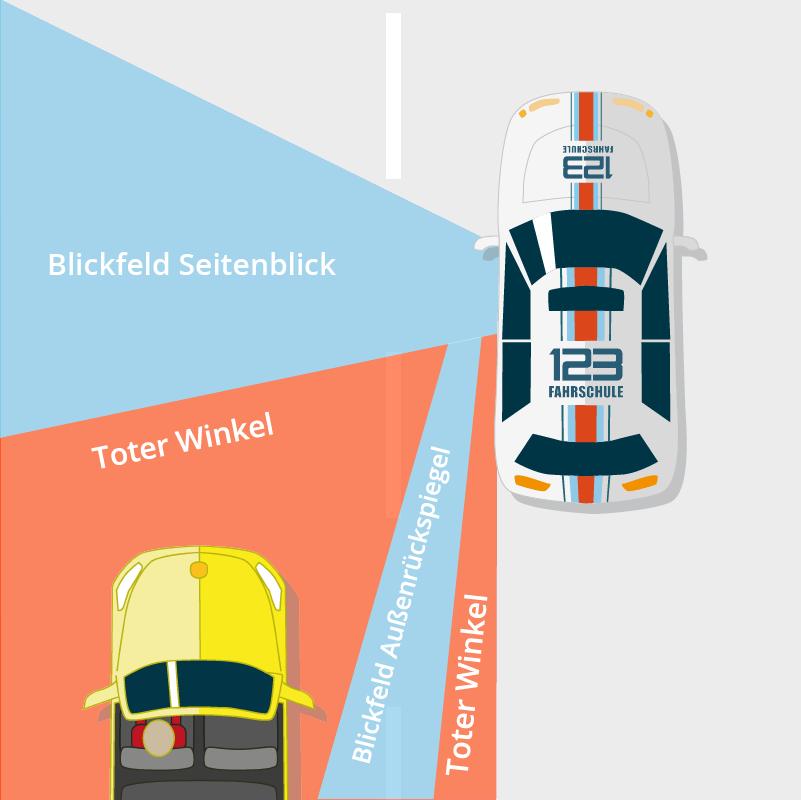 Verkehrsverhalten-Fahrmanoever-Grafik-ToterWinkel.png